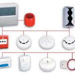 fire alarm systems installation
